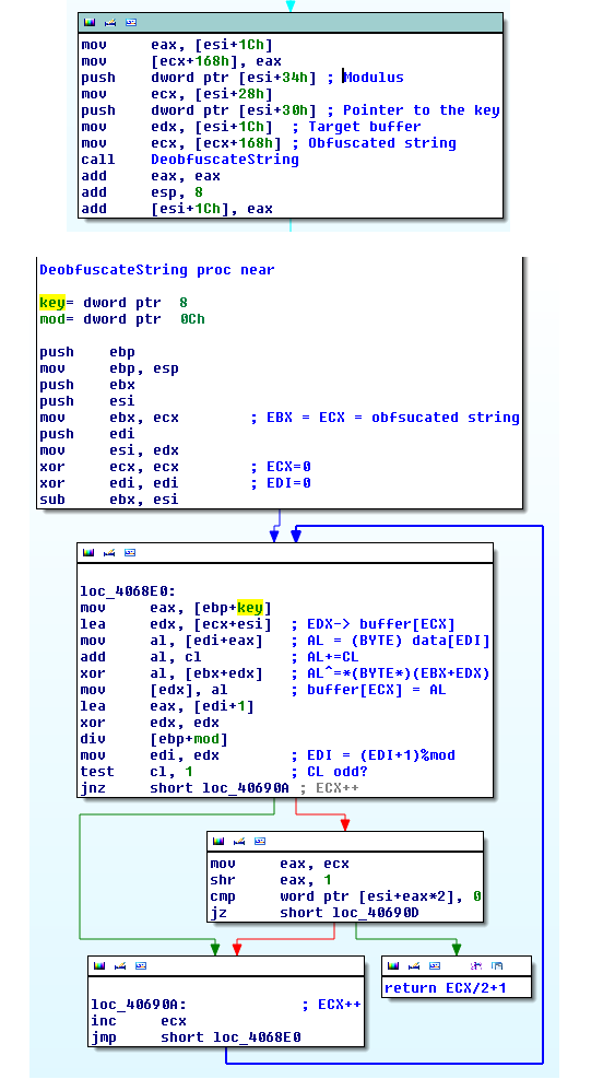 Strings deobfuscation